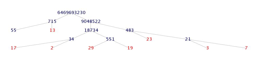 factoring worksheet (sage)